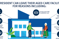 Restrictions on Queensland Aged Care Facilities eased preview image